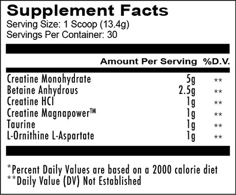 RedCon1 TANGO Review Supplement Facts