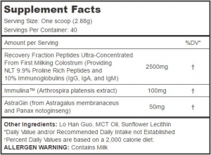Ambrosia Overtraining Solution Supplement Facts
