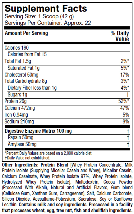 Phase8 Supplement Facts
