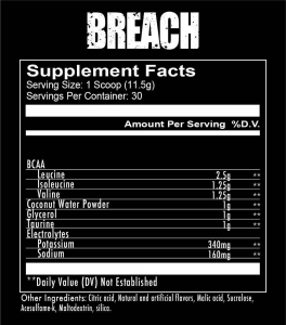 redcon1 breach supplement facts