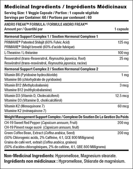 Pharma Freak Andro Freak Label
